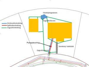 förslag på skiss över placering av dagvattenbrunn och stenkista på fastighet med pump