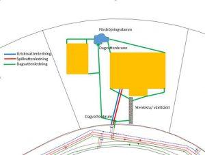 förslag på skiss över placering av dagvattenbrunn och stenkista på fastighet