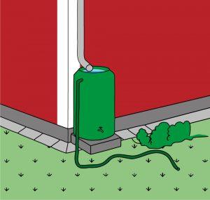 Illustration som visar soptunna med tappkran och slang för överskottsvatten. Placerad under stuprör.