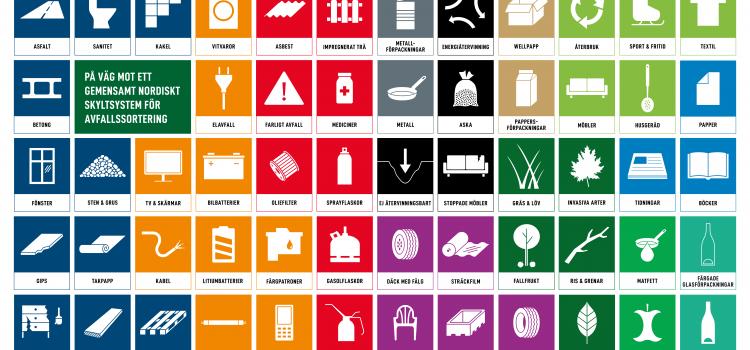 samlad bild med 57 symboler i det nya skyltsystemet.